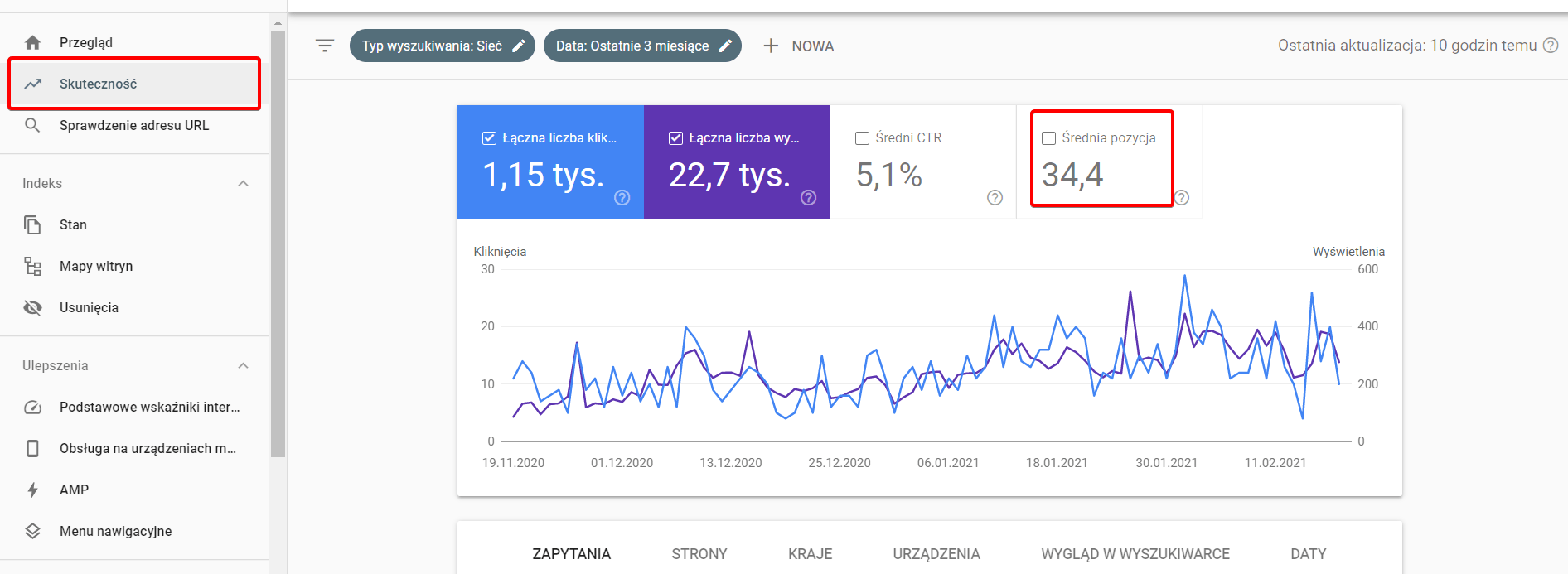 Widok Search Console